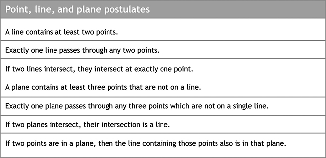 Point, line, and plane postulates