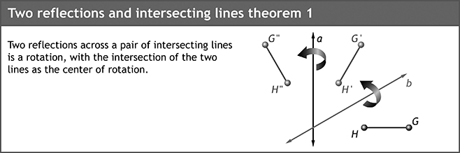 Two reflections andintersecting lines theorem 1