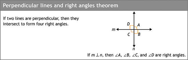 Perpendicular lines an dright angles theorem