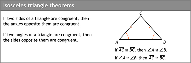 Isosceles triangle theorems