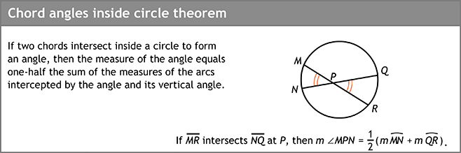 Chord angles inside circle theorem
