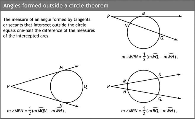 Angles formed outside a circle theorem