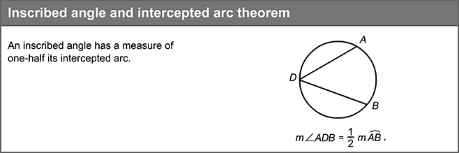 Inscribed angles and intercepted arc theorem