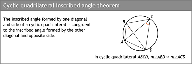 Cyclic quadrilateral inscribed angle theorem