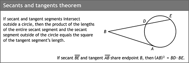 Secants and tangents theorem