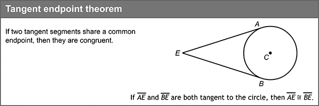 Tangent endpoint theorem