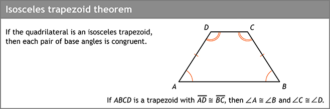 Isosceles trapezoid theorem