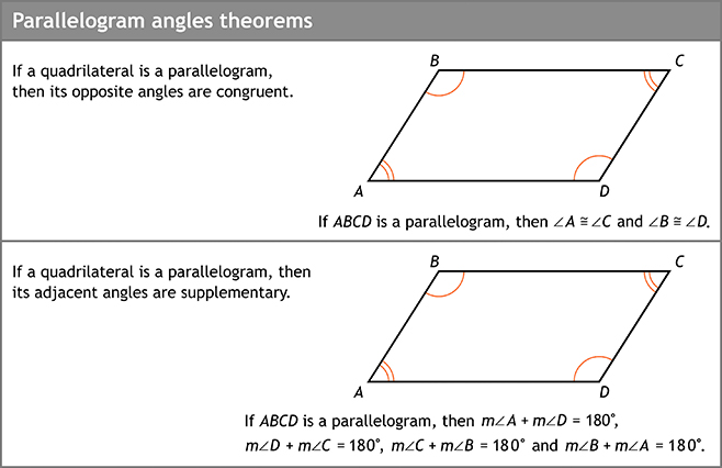Parallelogram angles and theorems