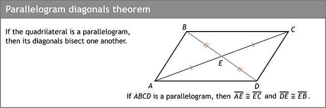 Parallelogram diagonals theorem