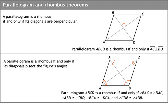 Parallelogram and rhombus theorem